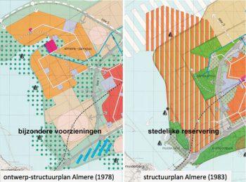 Poort in het structuurplan Almere (1983)